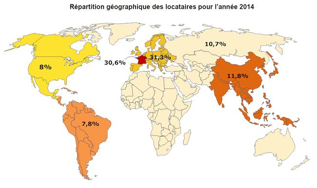 Origine des locataires en meublé à Paris en 2014