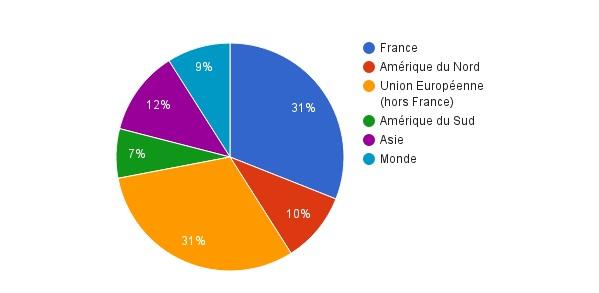Les origines géographiques des loueurs de meublés à Paris au 1er trimestre 2016