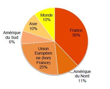 La location meublée à Paris : les origines géographiques des locataires