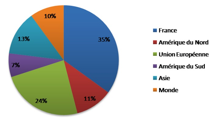 Les origines géographiques des loueurs de meublés à Paris au 2ème trimestre 2016