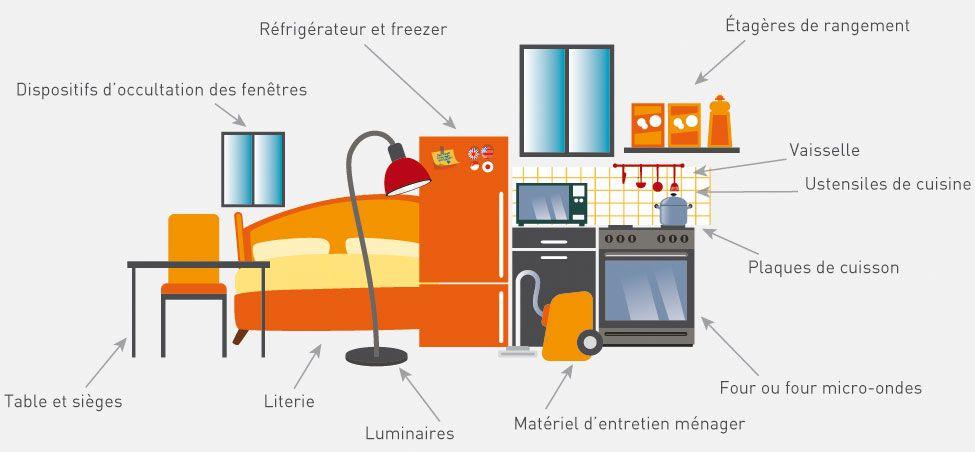 équipements obligatoires pour louer meublé