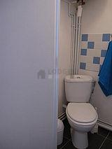 Appartement Val de marne sud - WC